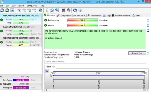 Checking SDD health using Hard Disk Sentinel