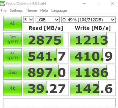 Checking SSD health using CrystalDiskMark1