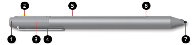 Surface Pen with single button on the flat edge