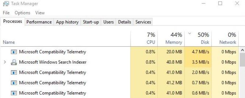 Easy to Fix Microsoft Compatibility Telemetry High Disk (CPU Usage)