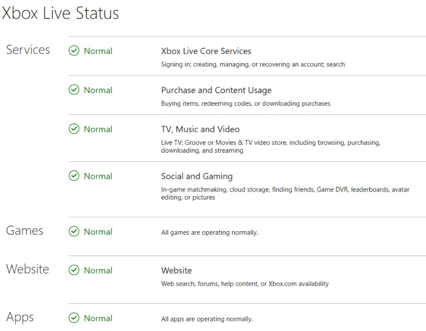 Here you will get detailed information about the Xbox Live Service Status,