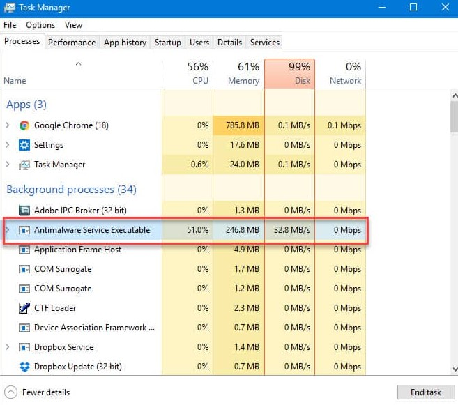 Why Does Antimalware Service Eat RAM Too Much?