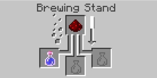 Add Items to make this Potion