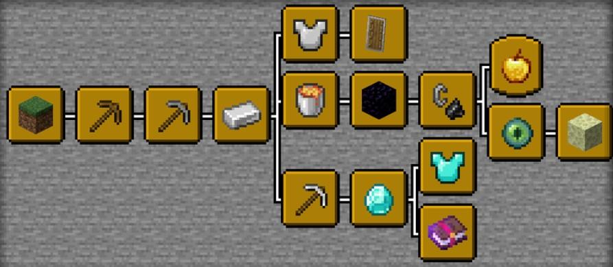 Advancements in Minecraft Tab
