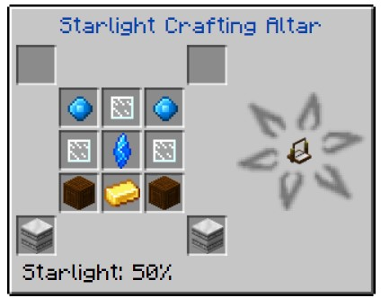 Lens Astral Sorcery Recipe