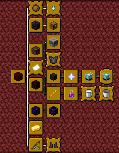 The Advancements in Nether Tab