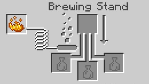 add blaze powder in the far left box to activate the brewing stand