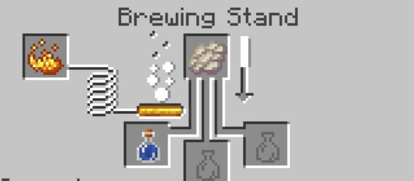 add the phantom membrane to the top box in the brewing stand menu