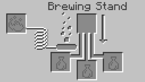 open the Brewing Stand menu