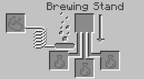 open your brewing stand so that you will have a brewing stand menu