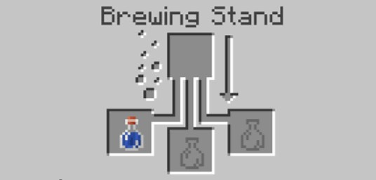 put the water bottle in one of the bottom boxes in the brewing stand menu.1