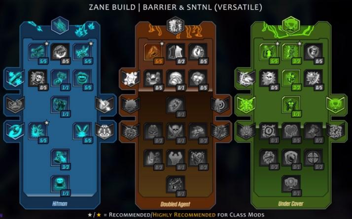 Barrier, SNTL, Versatile