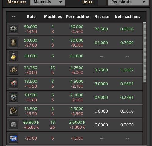 Rate Calculator