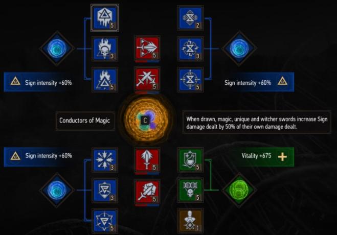 Signs & Magic build