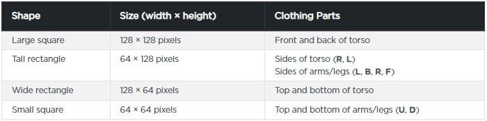 Recommended Roblox Shirt Template Size