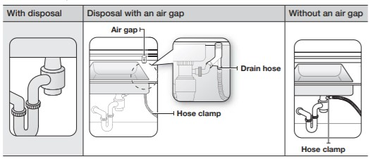 Connecting the drain hose
