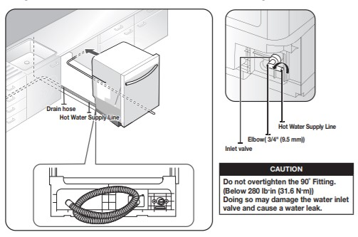 Placing your dishwasher and connecting the hot water supply line