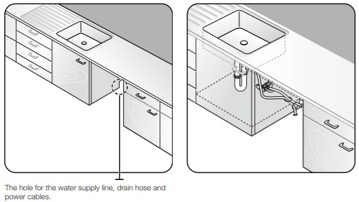 Step 2 - Select the best location for the dishwasher