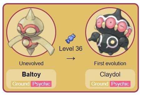 Baltoy Evolution Chart Level