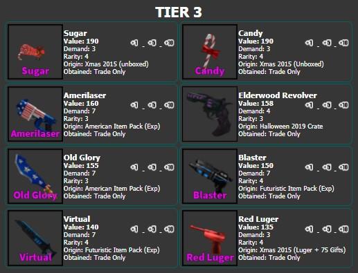 Tier 3 value