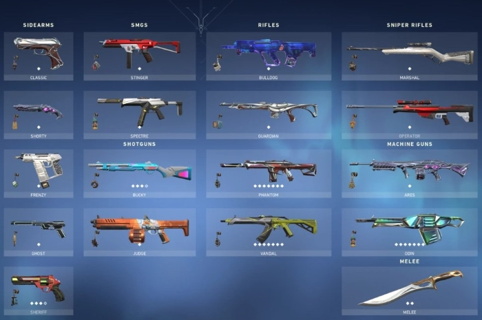 About Weapons Skins in Valorant