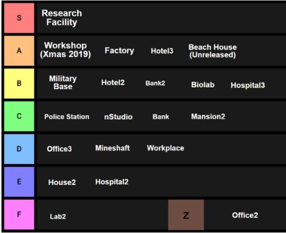 MM2 Map Tier List