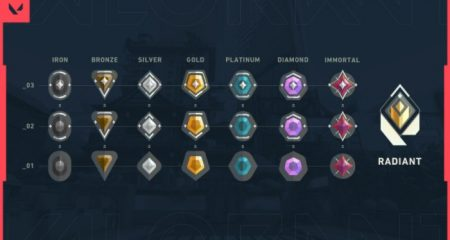 Valorant Highest Rank After Placement